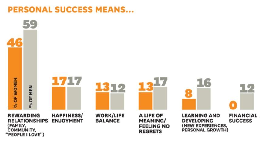 personal-success-metrics